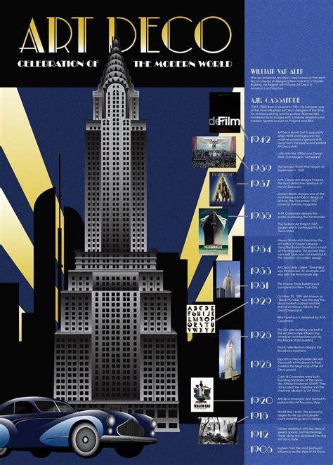design history  marie art deco movement timeline