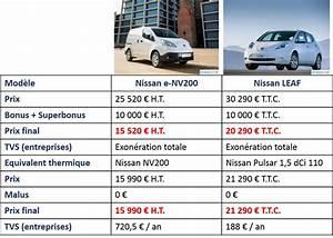 Bonus Vehicule Electrique : prix voiture electrique ~ Maxctalentgroup.com Avis de Voitures