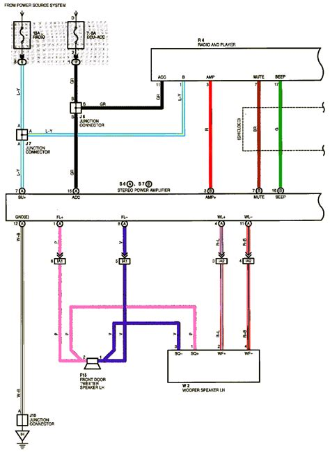 Mitsubishi Eclipse Starter Wiring Diagram Online