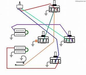 Alexplorer U0026 39 S Axe Hacks  Gretsch Schematics