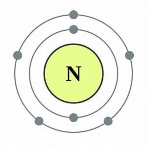File Electron Shell 007 Nitrogen  Diatomic Nonmetal