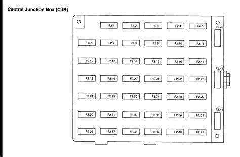 gt fuse box diagram mustangforumscom