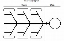 Hd wallpapers fishbone diagram template word document f3ddesignhdi hd wallpapers fishbone diagram template word document pronofoot35fo Choice Image