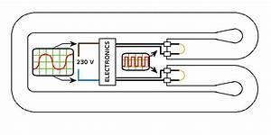 Eec247 Information On Compact Fluorescent Lighting