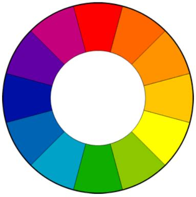 color cycle basic about color combination in website design vinaora