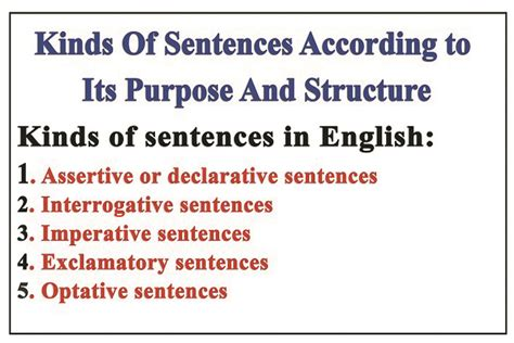 sentence structure and purpose kinds of sentences