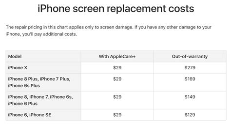 iphone    warranty repairs eclipse iphone