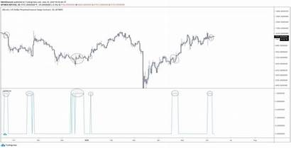 Breakout Days Mohit Grows Claims Bitcoin Analyst
