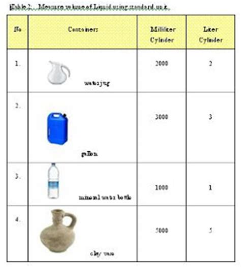 Measure And Compare Volume Of Liquid How To Measure And