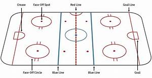 A Beginner U2019s Guide To Ice Hockey
