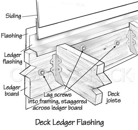 freestanding decks solve ledger attachment decks search and on