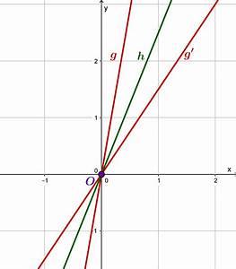 Geradengleichung Berechnen : 46033 mathe textaufgabengruppe ~ Themetempest.com Abrechnung