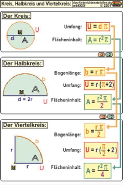 mkl kreis halbkreis und viertelkreis