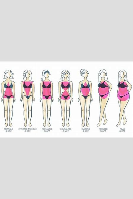 Best Celebrity Swimsuits For Your Body Type | FitTips4Life