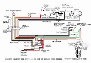 Johnson Outboard Cooling System Diagram