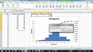 Excel - Histogramm  U00fcber Datenanalyse Erzeugen