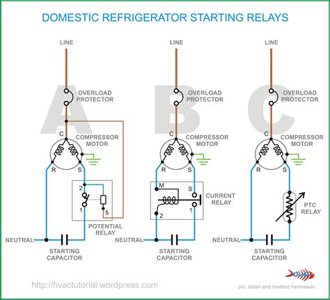 domestic refrigerator wiring hermawan s refrigeration and air conditioning systems domestic refrigerator starting relays hermawan s blog refrigeration and air conditioning systems