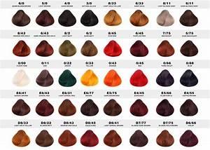 Wholesale Permanent Bule Hair Color Dye,Best Natural Non ...