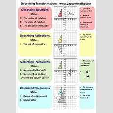 Transformations Worksheets With Answers  Cazoom Maths Worksheets
