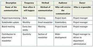 Project Management  U2014 Communication Plan Template And Example