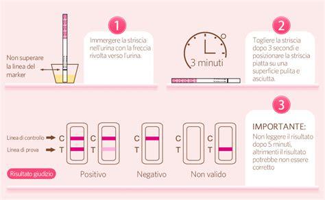 incinta test negativo homiee strisce kit per test di ovulazione e strisce test