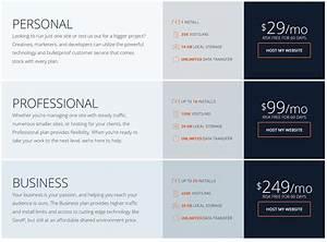 WpEngine: L'Hosting WordPress Più Potente! Ecco Perché...
