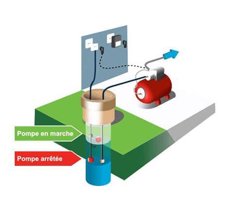 installation d une pompe de surface maison design mail lockay