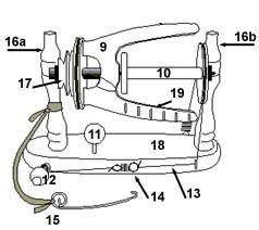 Traditional Wheel Single Drive Flyer Unit Fiber