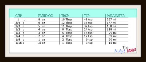 convert 75ml to cups measurements conversion guide converting cups to oz tbsp tsp and ml living chic mom