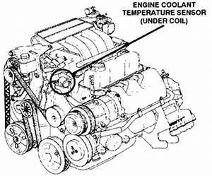 where is the coolant temperature sensor located on a 2000 With what engine coolant