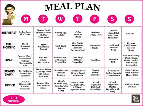 12 Month Old Meal Plan Nutrisystem Diet Plan Review