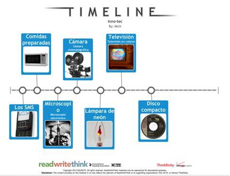 siglo 20 los sucesos destacados e importantes innovaci 243 n linea tiempo inventos