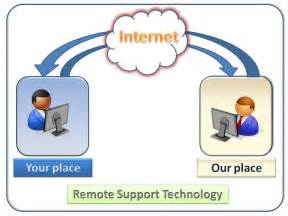 computer support computer support remote