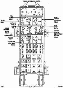 2005 Jeep Tj Wrangler Fuse Box  Jeep  Auto Wiring Diagram