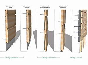 Lame Bois Pour Construction Chalet : la pose du bardage architecture bois magazine maisons bois construction architecture ~ Melissatoandfro.com Idées de Décoration