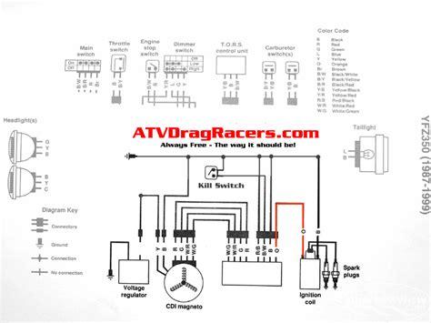 wiring diagram for a yamaha banshee yamaha banshee cdi wiring diagram powerking co