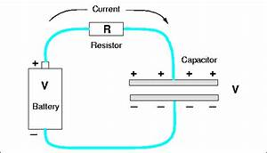 What Is A Capacitor  If It Is A Charge Storing Device