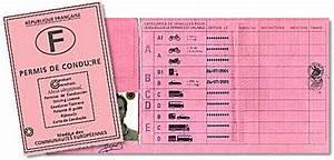 Perte De Point Permis De Conduire : les points du permis de conduire jpblogauto la passion automobile ~ Maxctalentgroup.com Avis de Voitures