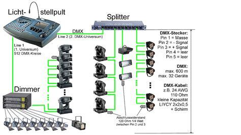 dmx steuerung grundlagen der lichtsteuerung production