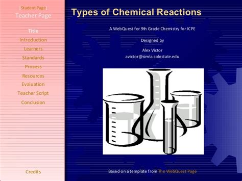 teacher lesson plan template types of chemical reactions