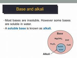Bases And Alkalis