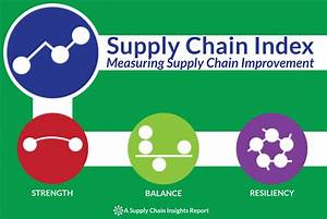 The Supply Chain Index  U2013 2018