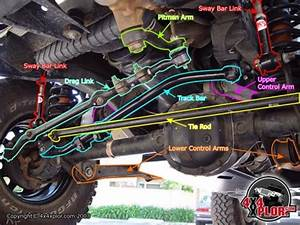 Tie Rod Replace  Upgrade