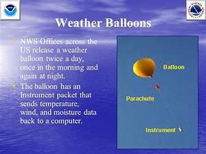 NOAA National Weather Service Baltimore/Washington ...