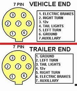Wiring Diagram Trailer Guide 4 Flat