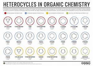 A Guide To Simple Heterocycles In Organic Chemistry
