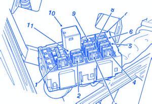 Harley Davidson Softail Fuse Box Block Circuit