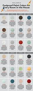 How To Choose The Perfect Paint Color For Every Room In