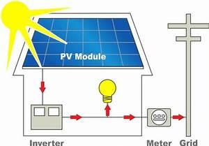 On Grid Solar Power Plant Price 1kw