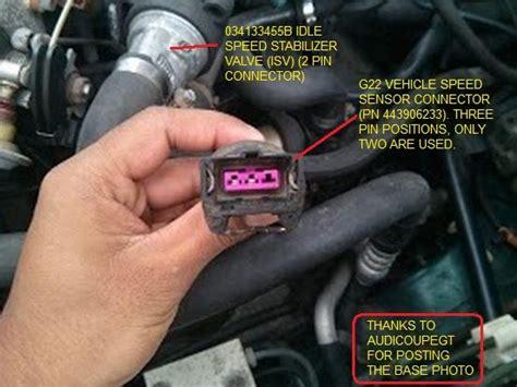 Quattroworld Forums Vehicle Speed Sensor Vss